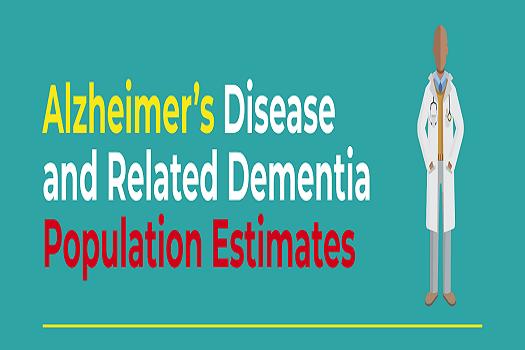 Alzheimer's & Dementia Population Statistics