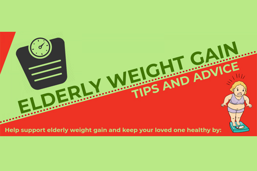 Elderly Weight Gain Tips and Advice [Infographic]